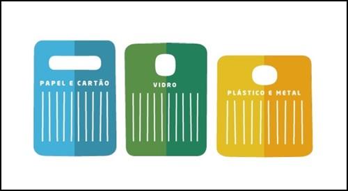 Reorganização dos ecopontos para promover a reciclagem junto dos cidadãos com limitações visuais